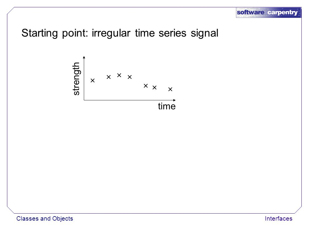 Classes and ObjectsInterfaces Starting point: irregular time series signal time strength