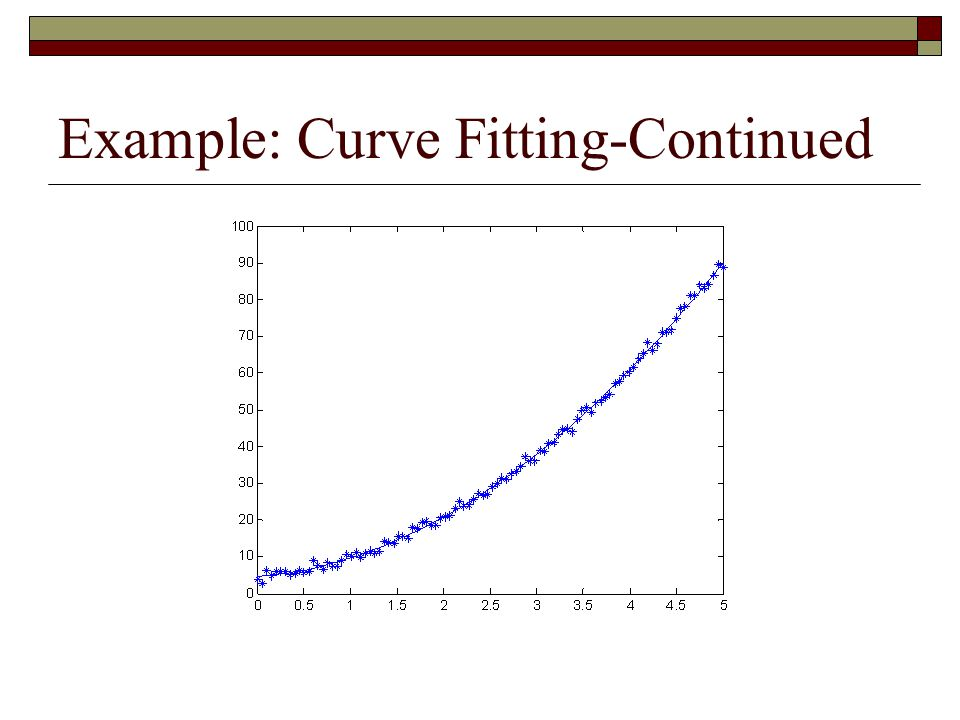 Example: Curve Fitting-Continued