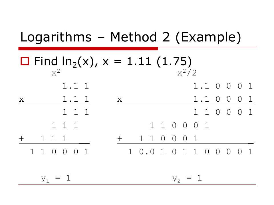Logarithms – Method 2 (Example) x 2 1.1 1 x 1.1 1 1 1 1 + 1 1 1 __ 1 1 0 0 0 1 y 1 = 1 x 2 /2 1.1 0 0 0 1 x 1.1 0 0 0 1 1 1 0 0 0 1 + 1 1 0 0 0 1 _ 1 0.0 1 0 1 1 0 0 0 0 1 y 2 = 1  Find ln 2 (x), x = 1.11 (1.75)