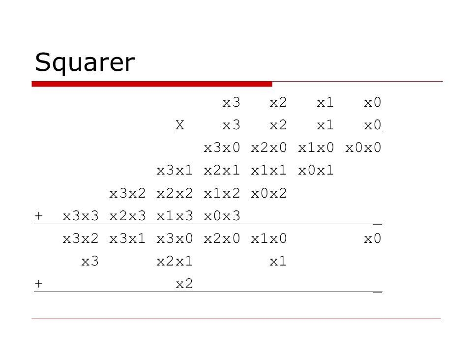 Squarer x3 x2 x1 x0 X x3 x2 x1 x0 x3x0 x2x0 x1x0 x0x0 x3x1 x2x1 x1x1 x0x1 x3x2 x2x2 x1x2 x0x2 + x3x3 x2x3 x1x3 x0x3 _ x3x2 x3x1 x3x0 x2x0 x1x0 x0 x3 x2x1 x1 + x2 _