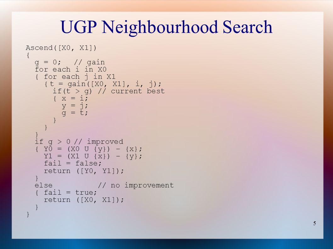 5 UGP Neighbourhood Search Ascend([X0, X1]) { g = 0;// gain for each i in X0 { for each j in X1 {t = gain([X0, X1], i, j); if(t > g)// current best { x = i; y = j; g = t; } if g > 0// improved { Y0 = (X0 U {y}) – {x}; Y1 = (X1 U {x}) – {y}; fail = false; return ([Y0, Y1]); } else// no improvement { fail = true; return ([X0, X1]); }