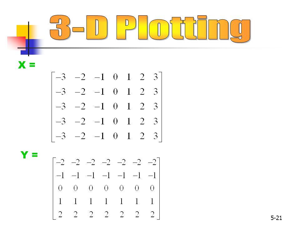 5-21 X = Y =
