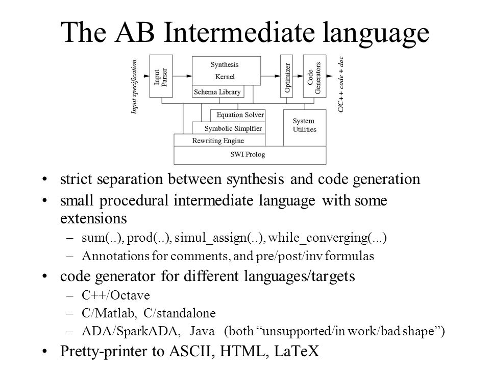 The AB Intermediate language strict separation between synthesis and code generation small procedural intermediate language with some extensions –sum(