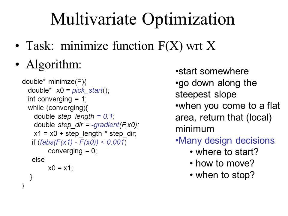 Multivariate Optimization schema(max F wrt X, C) :- % IN, OUT % guards: here none length(X,Y), Y > 1, % divide and solve subproblems schema(getStartValue(F,X), C_Start), % recursive schema calls schema(getStepDirection(F,X), C_Dir), schema(getStepSize(F,X), C_Size), % assemble code segment X0=pvar_new(X), % get a new PROGRAM variable C = block([local(X0,double)], series( [ assign(X0, C_start), while_converging(X0, assign(X0, +([X0, *([C_Dir, C_Size]))) ]) ).
