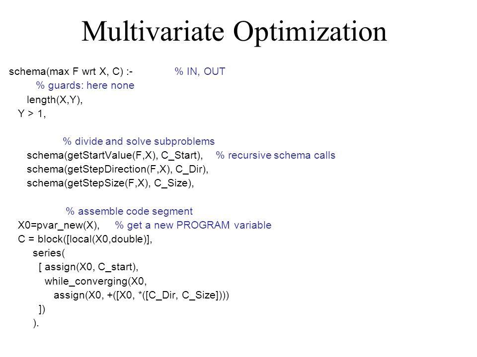 Multivariate optimization II The schemas generate code in an intermediate language procedural elements local variables, lambda blocks sum(..), while_converging(..) --> loops X0=pvar_new(X), C = block([local(X0,double)], series( [ assign(X0, C_start), while_converging(X0, assign(X0, +([X0, *([C_Dir, C_Size]))) ]) ).
