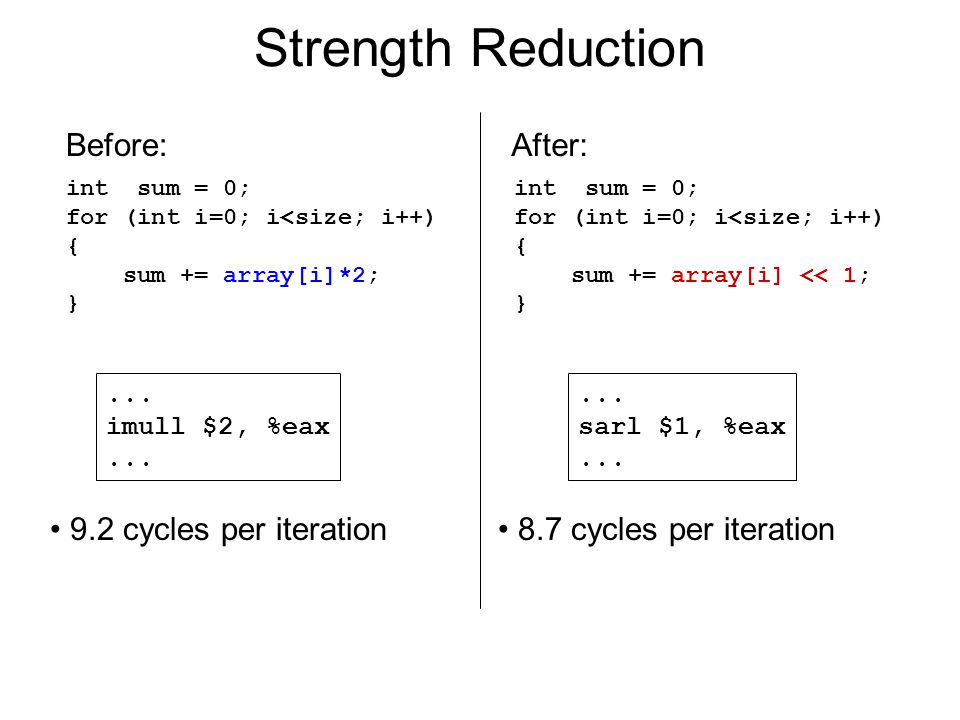 Strength Reduction int sum = 0; for (int i=0; i<size; i++) { sum += array[i]*2; } int sum = 0; for (int i=0; i<size; i++) { sum += array[i] << 1; } Be