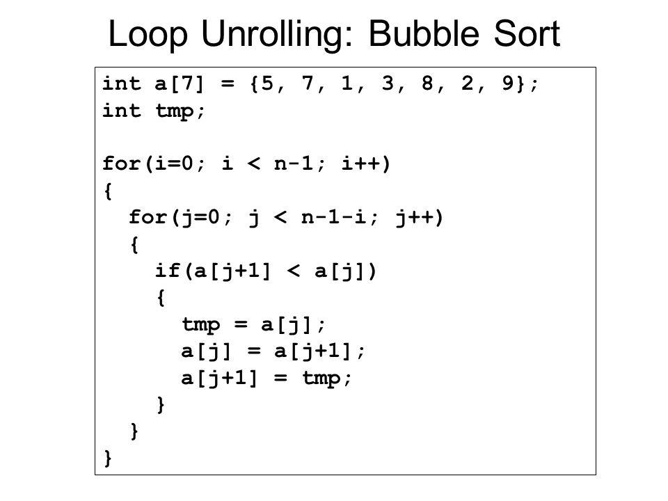 Loop Unrolling: Bubble Sort int a[7] = {5, 7, 1, 3, 8, 2, 9}; int tmp; for(i=0; i < n-1; i++) { for(j=0; j < n-1-i; j++) { if(a[j+1] < a[j]) { tmp = a