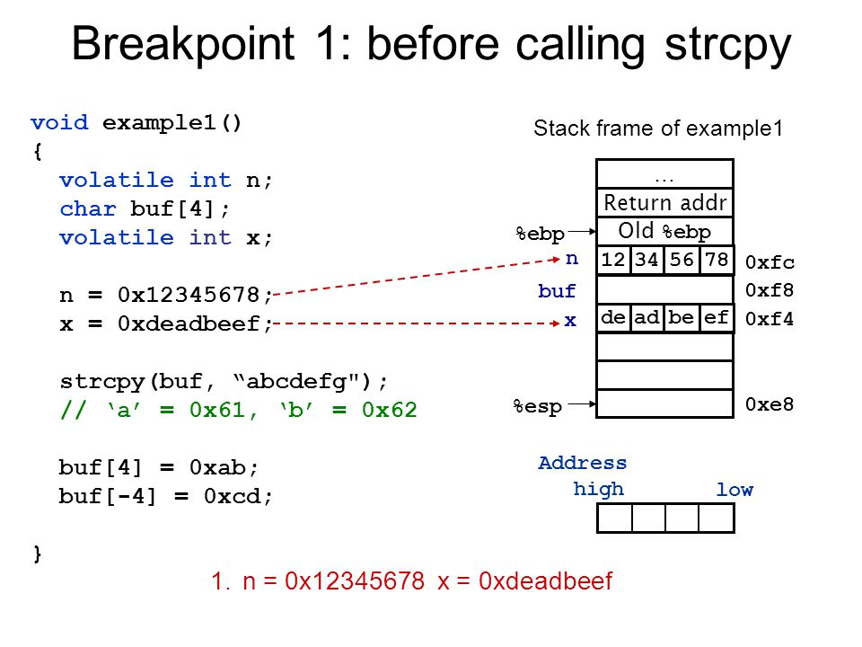 Breakpoint 1: before calling strcpy Old %ebp %ebp Return addr … %esp 56781234 beefdead Stack frame of example1 Address high low 1.n = 0x12345678 x = 0