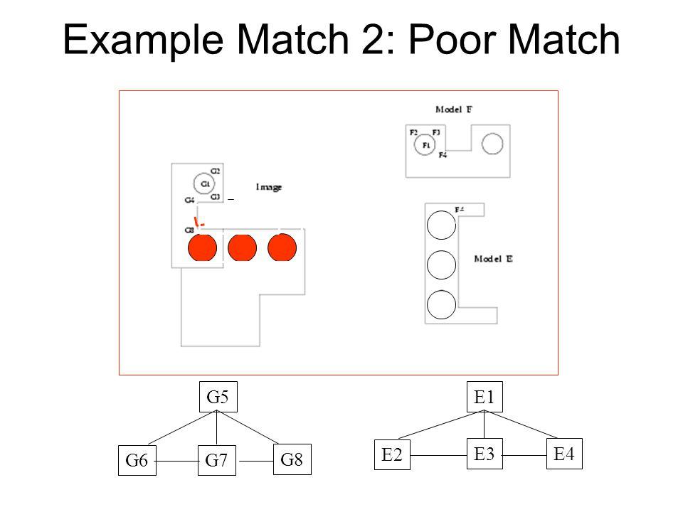 Example Match 2: Poor Match G5 G6G7 G8 E1 E2 E3E4