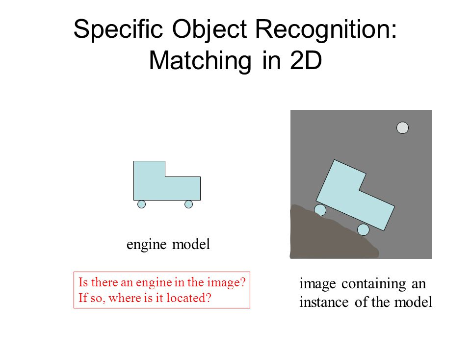 Specific Object Recognition: Matching in 2D engine model image containing an instance of the model Is there an engine in the image.