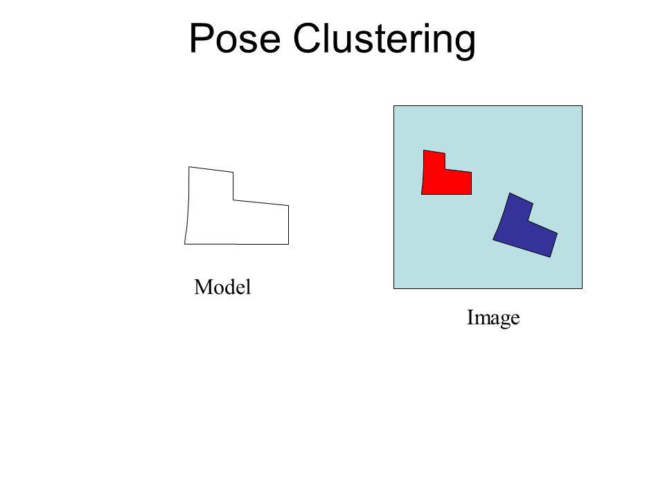 Pose Clustering Model Image