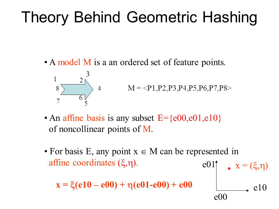 Theory Behind Geometric Hashing A model M is a an ordered set of feature points.
