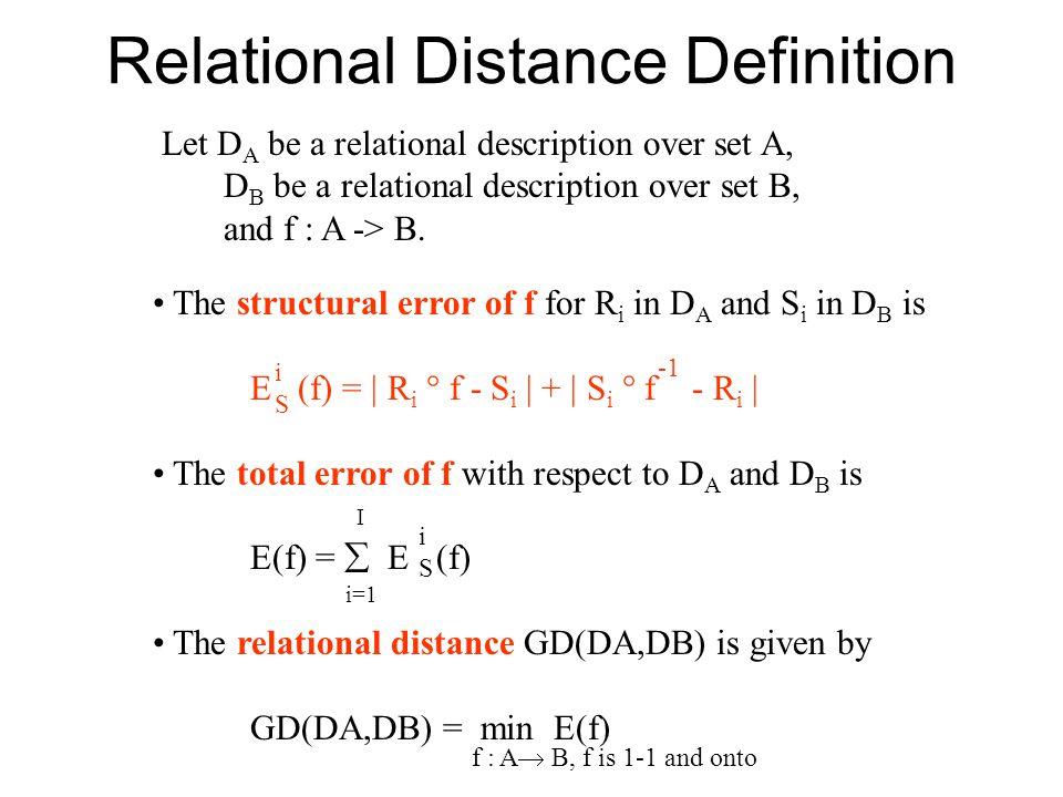 Relational Distance Definition Let D A be a relational description over set A, D B be a relational description over set B, and f : A -> B.