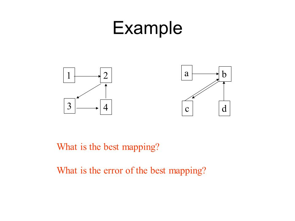 Example 12 3 4 a b cd What is the best mapping? What is the error of the best mapping?