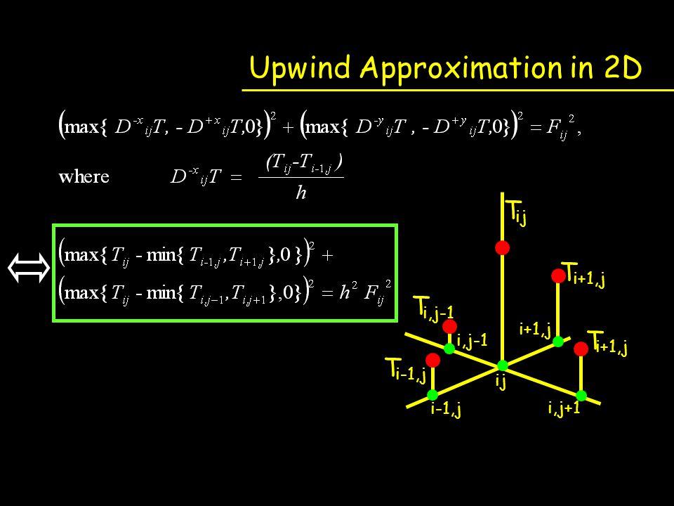 Upwind Approximation in 2D T i,j-1 i,j+1 i-1,j ij i+1,j T T T T i-1,j i,j-1 ij