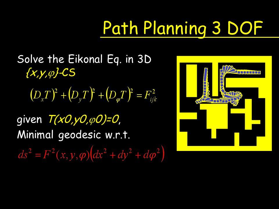 Path Planning 3 DOF Solve the Eikonal Eq. in 3D {x,y,  }-CS given T(x0,y0,  0)=0, Minimal geodesic w.r.t.