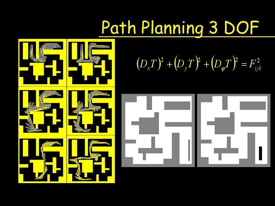 Path Planning 3 DOF