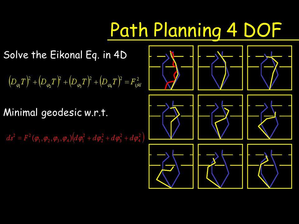 Path Planning 4 DOF Solve the Eikonal Eq. in 4D Minimal geodesic w.r.t.