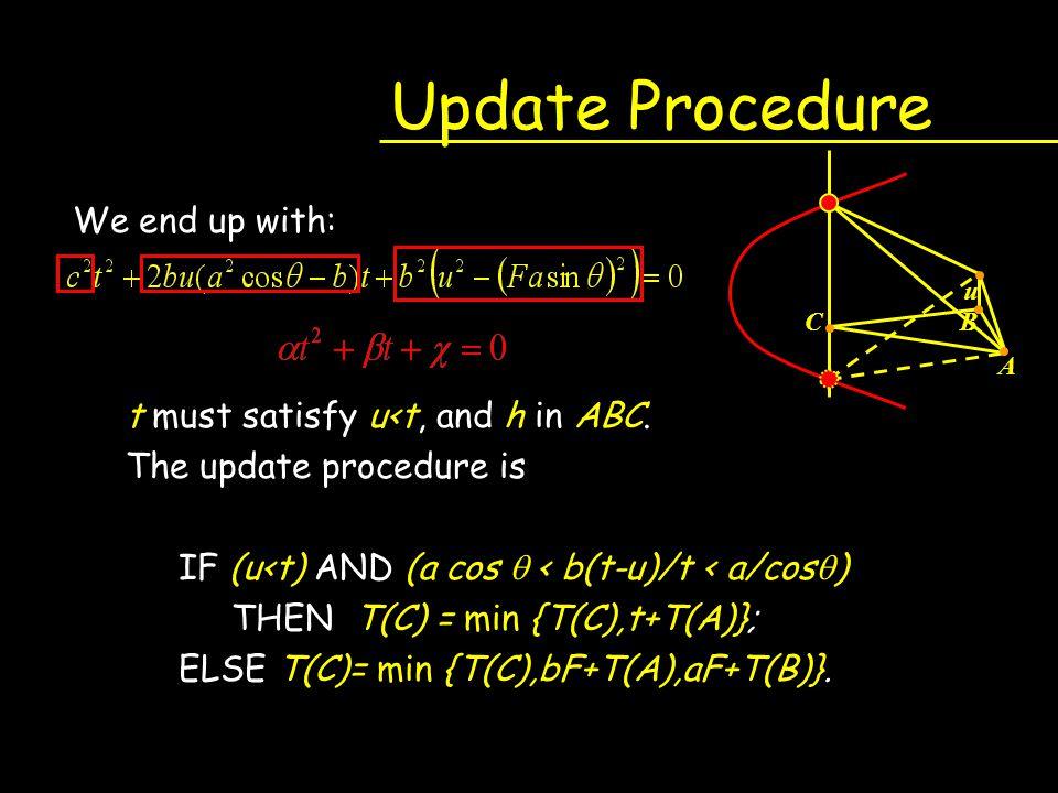 We end up with: t must satisfy u<t, and h in ABC. The update procedure is IF (u<t) AND (a cos  < b(t-u)/t < a/cos  ) THEN T(C) = min {T(C),t+T(A)};