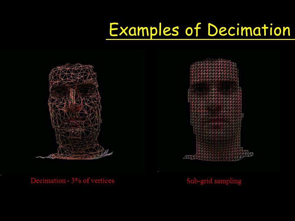 Examples of Decimation Decimation - 3% of vertices Sub-grid sampling