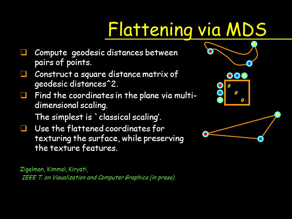 Flattening via MDS qCompute geodesic distances between pairs of points. qConstruct a square distance matrix of geodesic distances^2. qFind the coordin