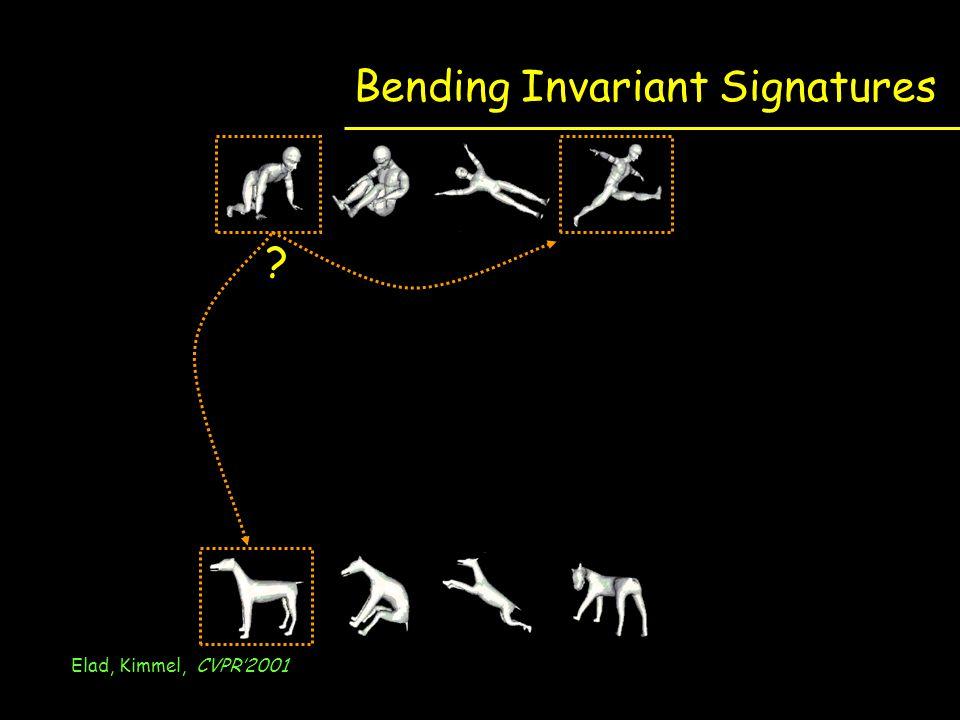 Bending Invariant Signatures ? Elad, Kimmel, CVPR'2001