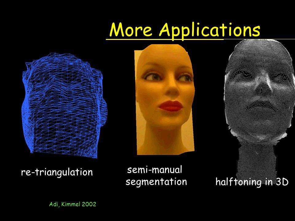 More Applications re-triangulation semi-manual segmentation halftoning in 3D Adi, Kimmel 2002