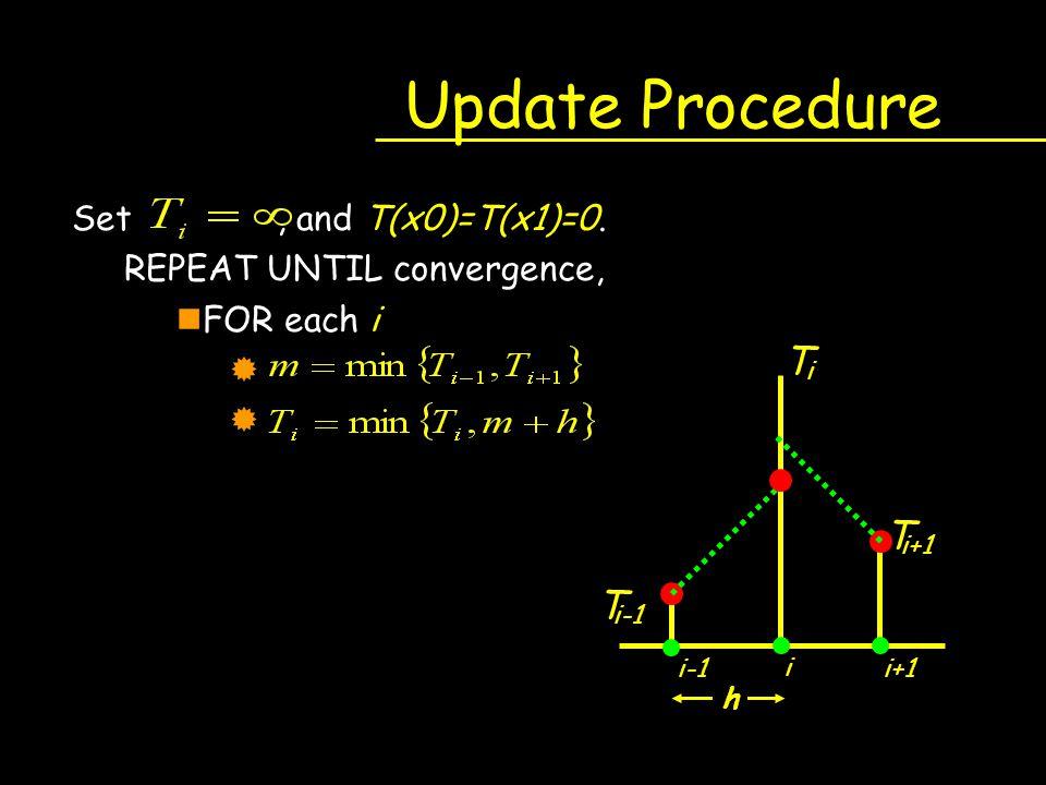 Update Procedure Set, and T(x0)=T(x1)=0. REPEAT UNTIL convergence, nFOR each i ® T i-1 i i+1 T T i-1 i h
