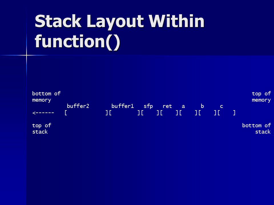 vulnerable.c void main(int argc, char *argv[]) { char buffer[512]; if (argc > 1) strcpy(buffer,argv[1]); }