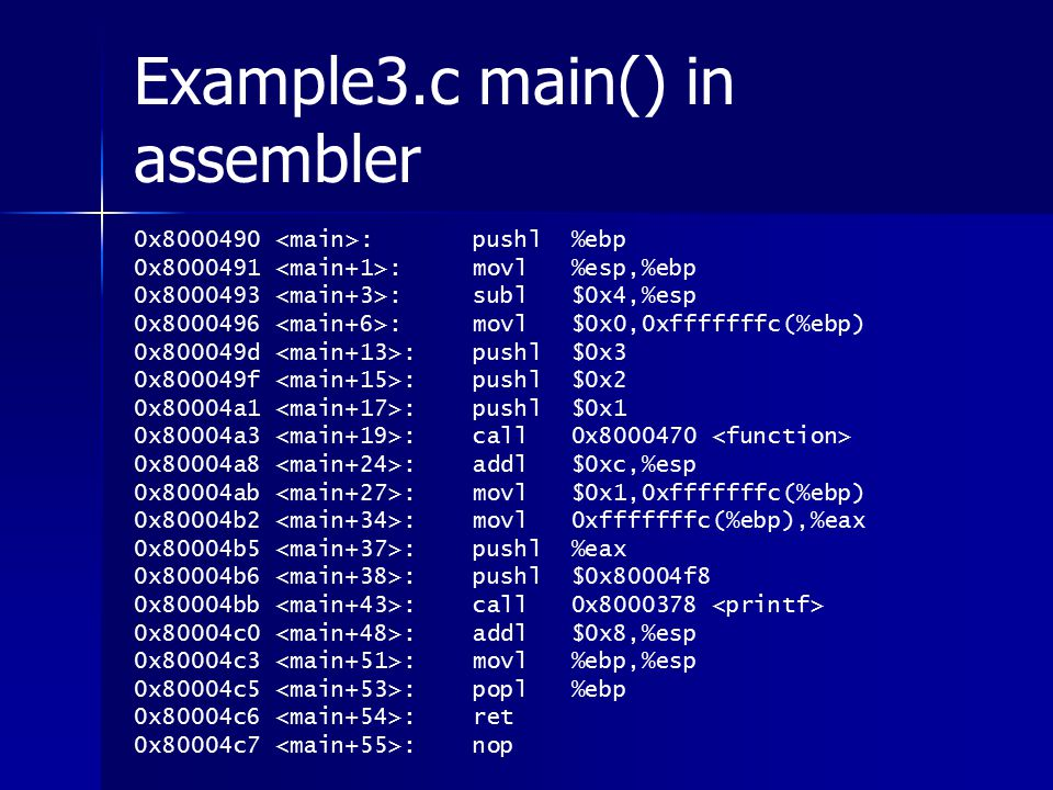 Example3.c main() in assembler 0x8000490 : pushl %ebp 0x8000491 : movl %esp,%ebp 0x8000493 : subl $0x4,%esp 0x8000496 : movl $0x0,0xfffffffc(%ebp) 0x800049d : pushl $0x3 0x800049f : pushl $0x2 0x80004a1 : pushl $0x1 0x80004a3 : call 0x8000470 0x80004a8 : addl $0xc,%esp 0x80004ab : movl $0x1,0xfffffffc(%ebp) 0x80004b2 : movl 0xfffffffc(%ebp),%eax 0x80004b5 : pushl %eax 0x80004b6 : pushl $0x80004f8 0x80004bb : call 0x8000378 0x80004c0 : addl $0x8,%esp 0x80004c3 : movl %ebp,%esp 0x80004c5 : popl %ebp 0x80004c6 : ret 0x80004c7 : nop