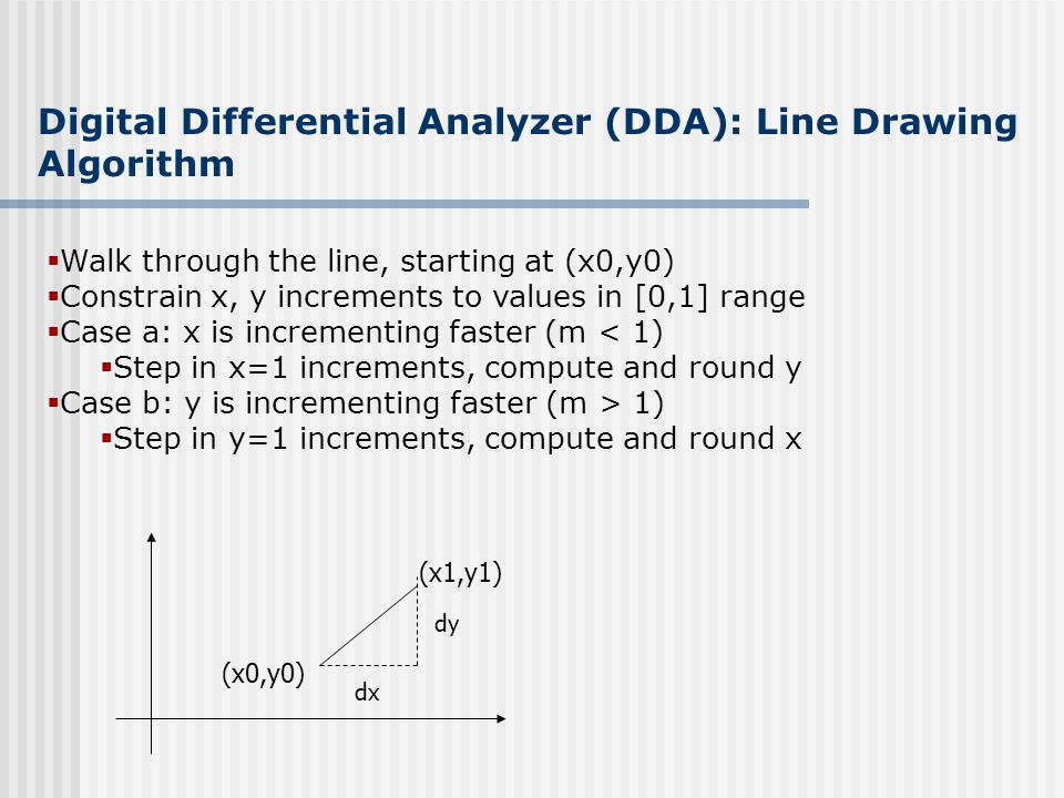 Digital Differential Analyzer (DDA): Line Drawing Algorithm (x0,y0) (x1,y1) dx dy  Walk through the line, starting at (x0,y0)  Constrain x, y increments to values in [0,1] range  Case a: x is incrementing faster (m < 1)  Step in x=1 increments, compute and round y  Case b: y is incrementing faster (m > 1)  Step in y=1 increments, compute and round x