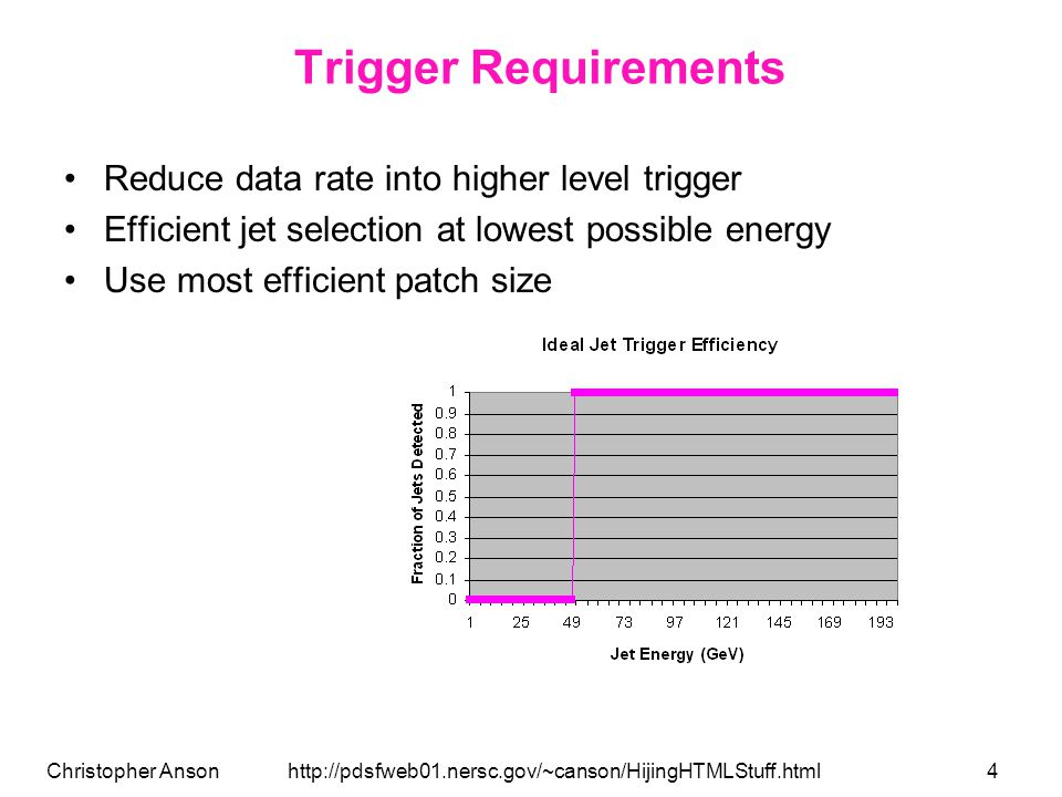 Christopher Anson http://pdsfweb01.nersc.gov/~canson/HijingHTMLStuff.html5 An EMC for ALICE inclusive jets 10 Hz @ 50 GeV few x 10 4 /year for E T >150 GeV From Peter Jacobs Interaction Rate ~ 4 kHz Into High Level Trigger ~100 Hz Data to tape rate ~ 100 Hz Need 100% efficiency above ~ 100 GeV And enhancement at 50 GeV Must reduce data rate by 10-50 times Rates at ALICE