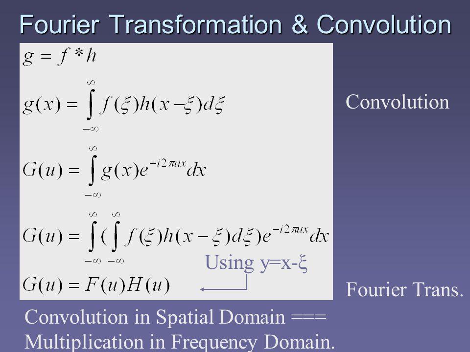 Fourier Transformation & Convolution Convolution Fourier Trans.
