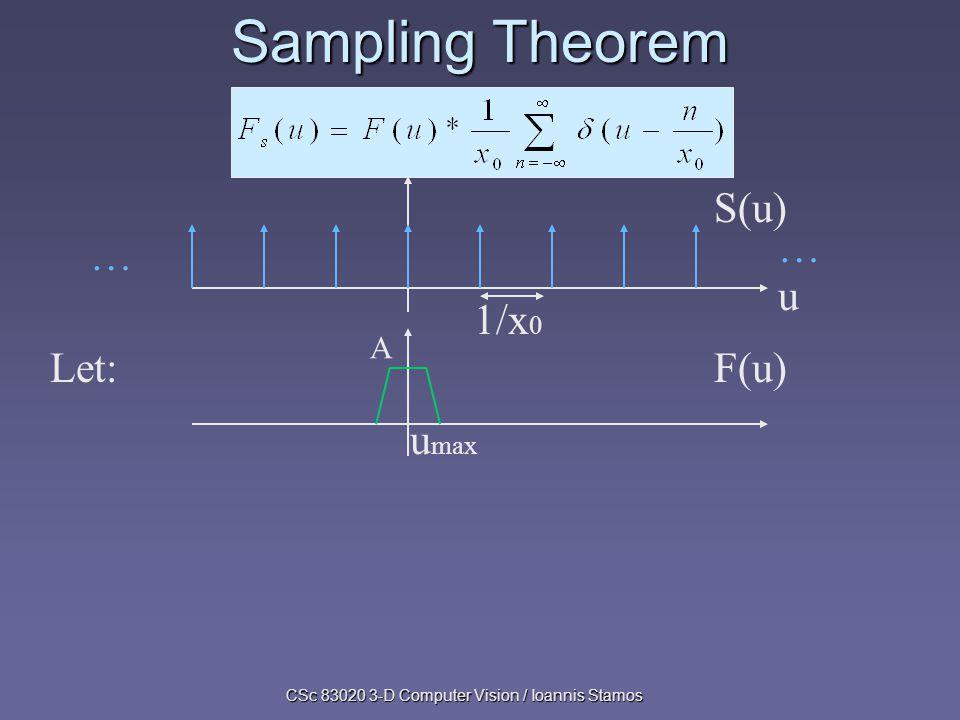 CSc 83020 3-D Computer Vision / Ioannis Stamos Sampling Theorem … … 1/x 0 F(u)Let: u max S(u) u A