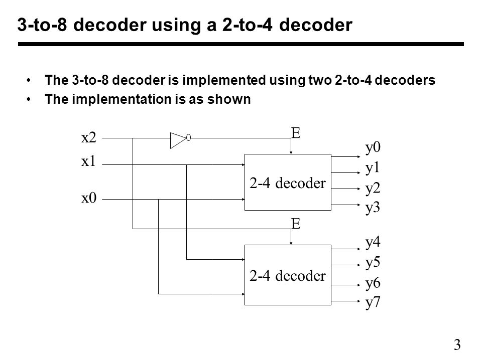 3 The 3-to-8 decoder is implemented using two 2-to-4 decoders The implementation is as shown 3-to-8 decoder using a 2-to-4 decoder 2-4 decoder y0 y1 y2 y3 2-4 decoder y4 y5 y6 y7 x2 x1 x0 E E