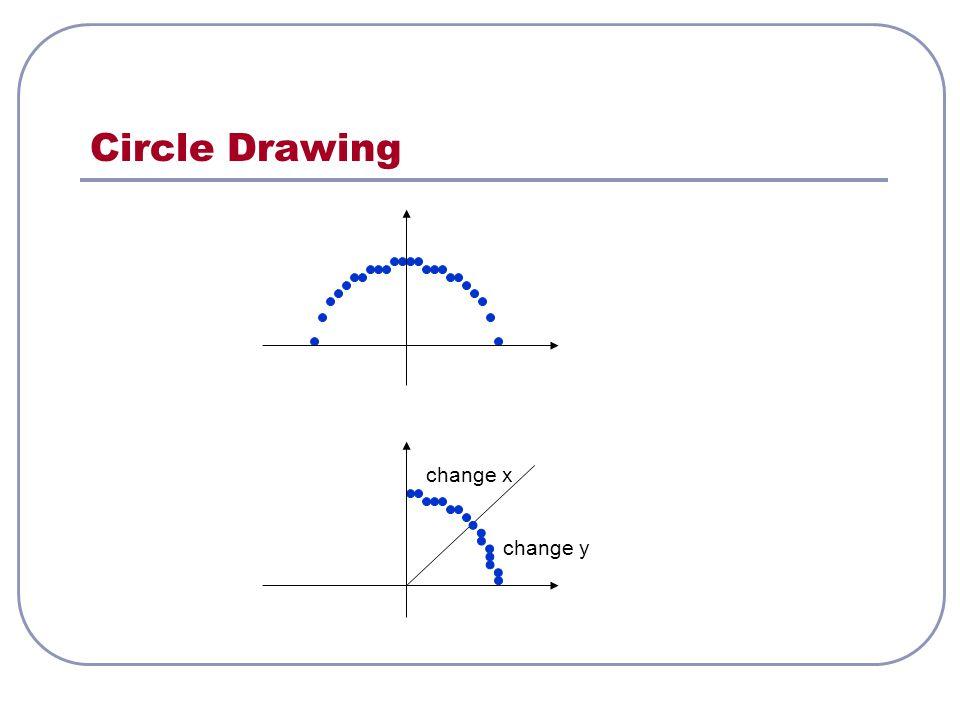 Circle Drawing change x change y