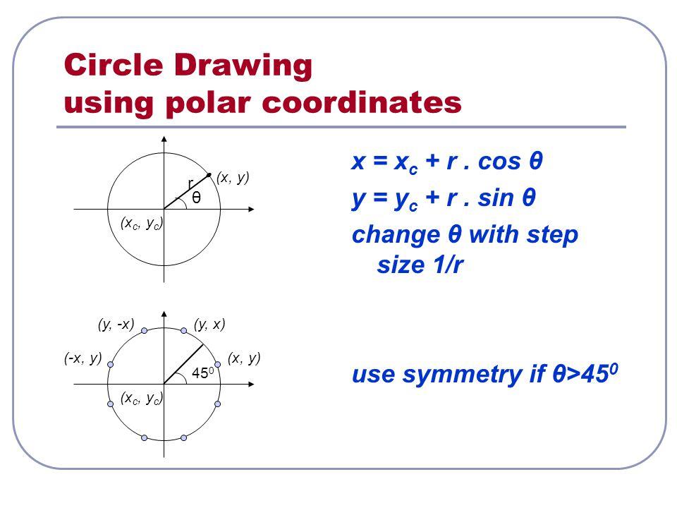 Circle Drawing using polar coordinates x = x c + r.