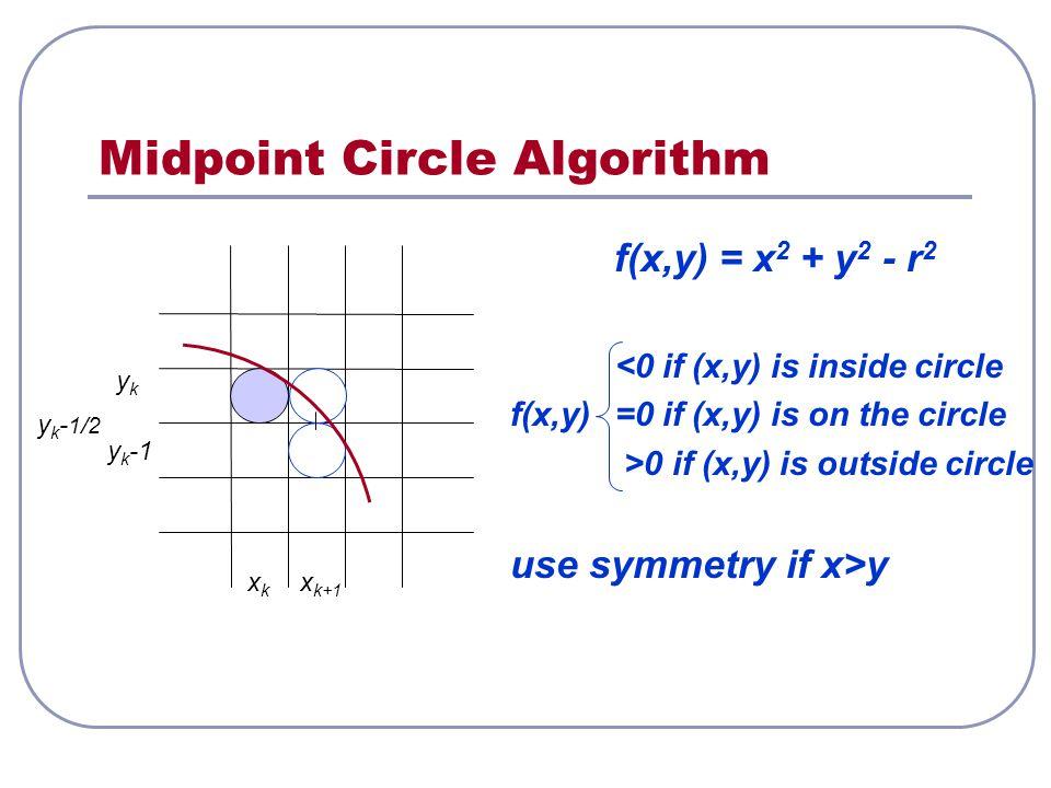 Midpoint Circle Algorithm f(x,y) = x 2 + y 2 - r 2 <0 if (x,y) is inside circle f(x,y)=0 if (x,y) is on the circle >0 if (x,y) is outside circle use symmetry if x>y xkxk x k+1 y k -1 ykyk y k - 1/2