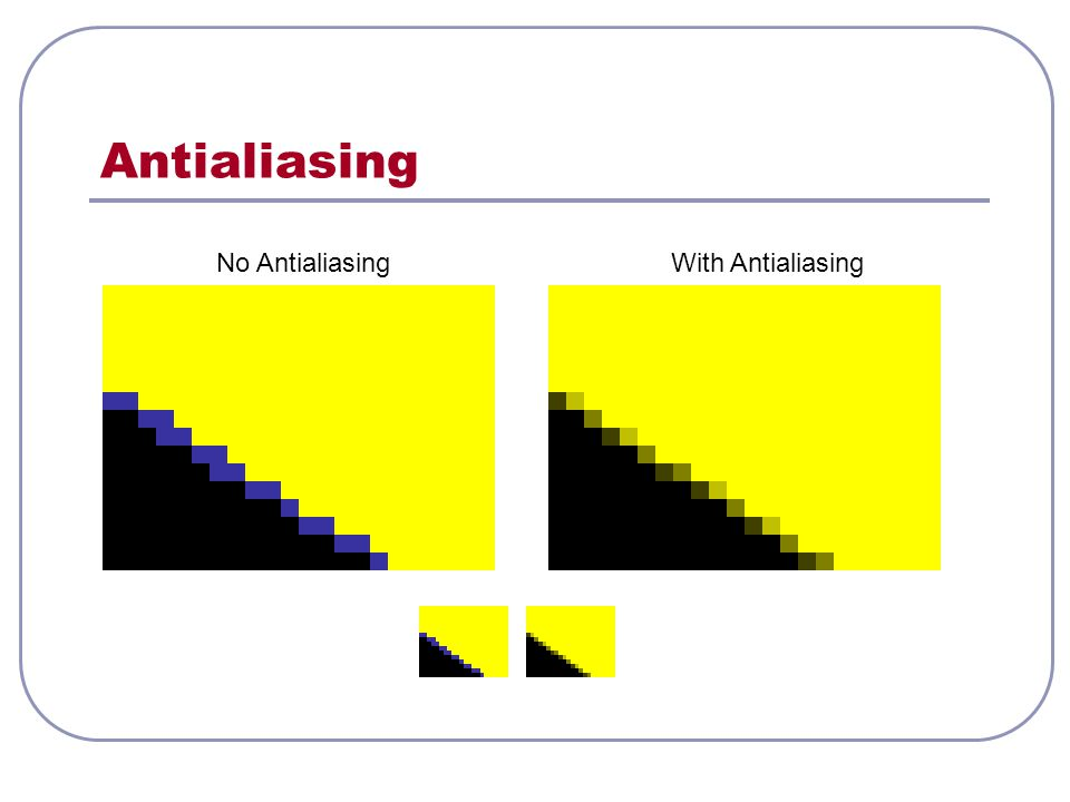 Antialiasing No AntialiasingWith Antialiasing