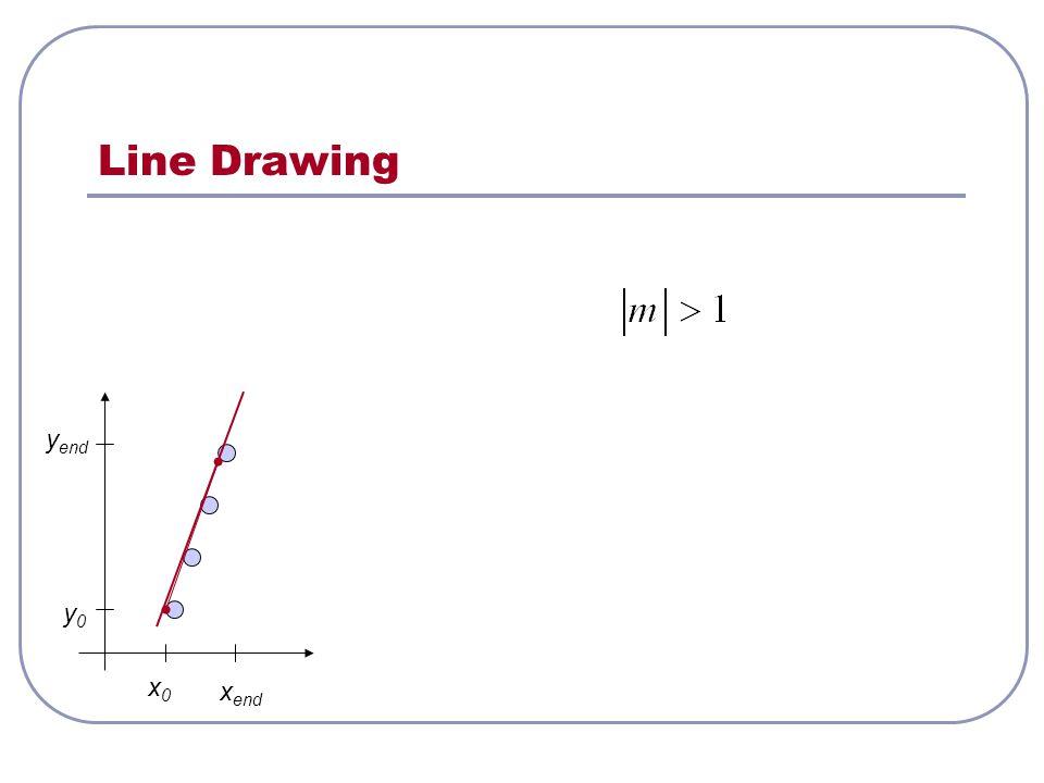 Line Drawing x0x0 y0y0 x end y end