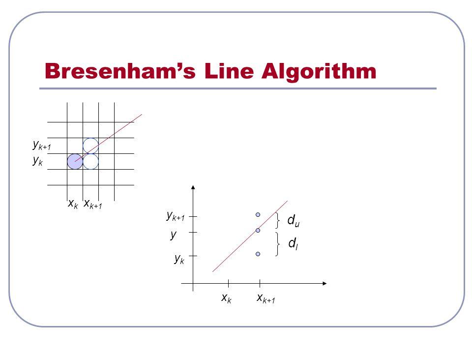 Bresenham's Line Algorithm xkxk ykyk x k+1 y k+1 y dudu dldl xkxk x k+1 ykyk y k+1