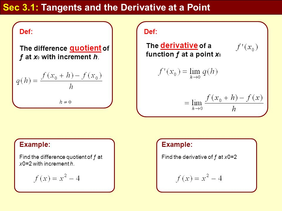 Sec 3.1: Tangents and the Derivative at a Point The difference quotient of ƒ at x 0 with increment h. Example: Find the difference quotient of ƒ at x0