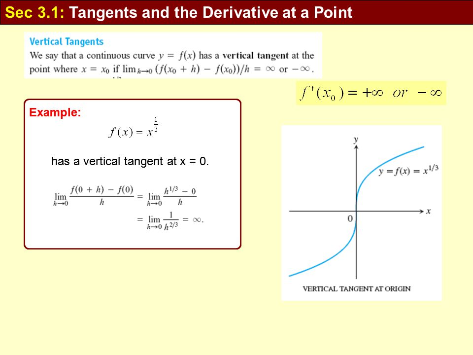 Sec 3.1: Tangents and the Derivative at a Point Example: has a vertical tangent at x = 0. Example: has a vertical tangent at x = 0.