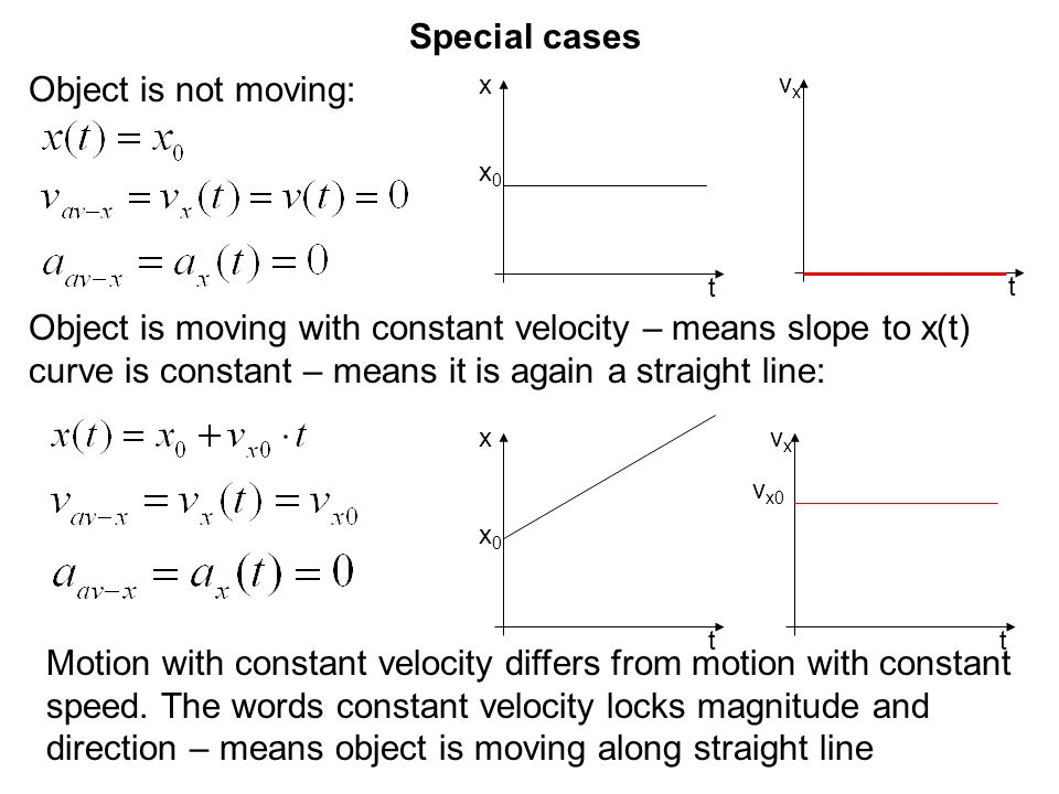 Special cases Object is not moving: Object is moving with constant velocity – means slope to x(t) curve is constant – means it is again a straight lin