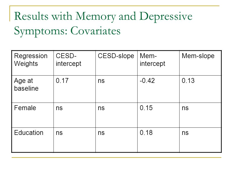 Results with Memory and Depressive Symptoms: Covariates Regression Weights CESD- intercept CESD-slopeMem- intercept Mem-slope Age at baseline 0.17ns-0