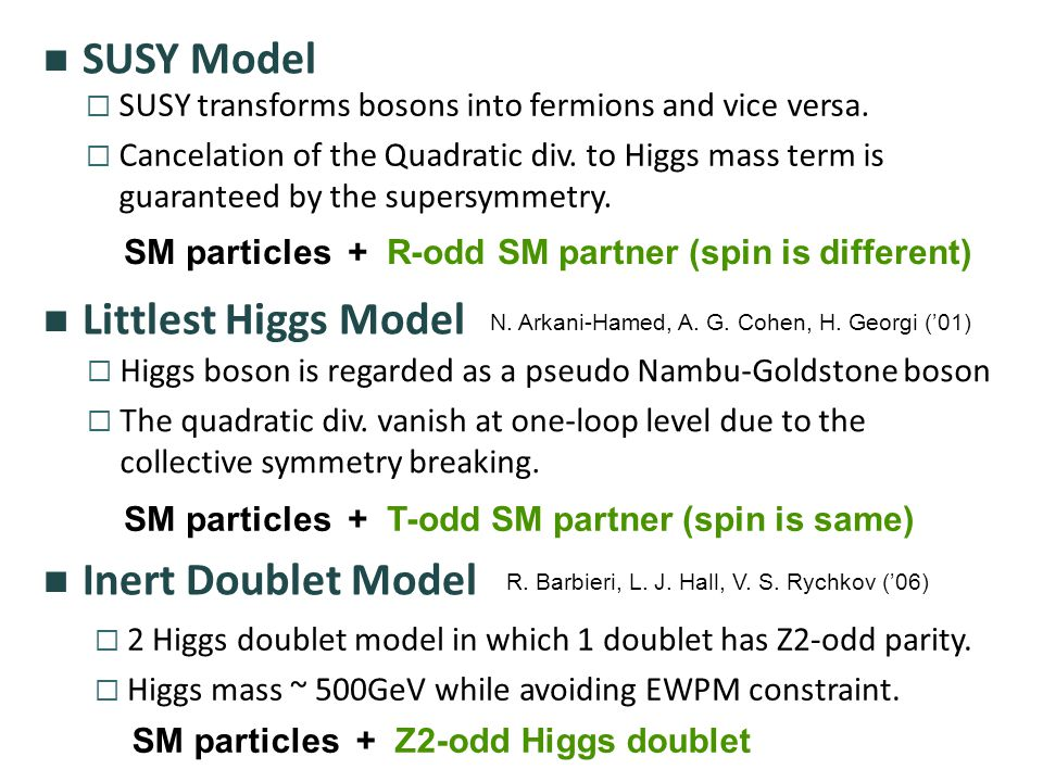 Littlest Higgs Model  SUSY transforms bosons into fermions and vice versa.