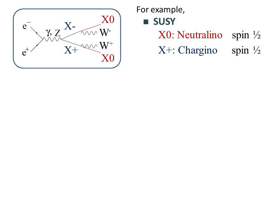 SUSY W-W- W+W+ X0 X+ X- X0: Neutralino spin ½ X+: Chargino spin ½ For example,