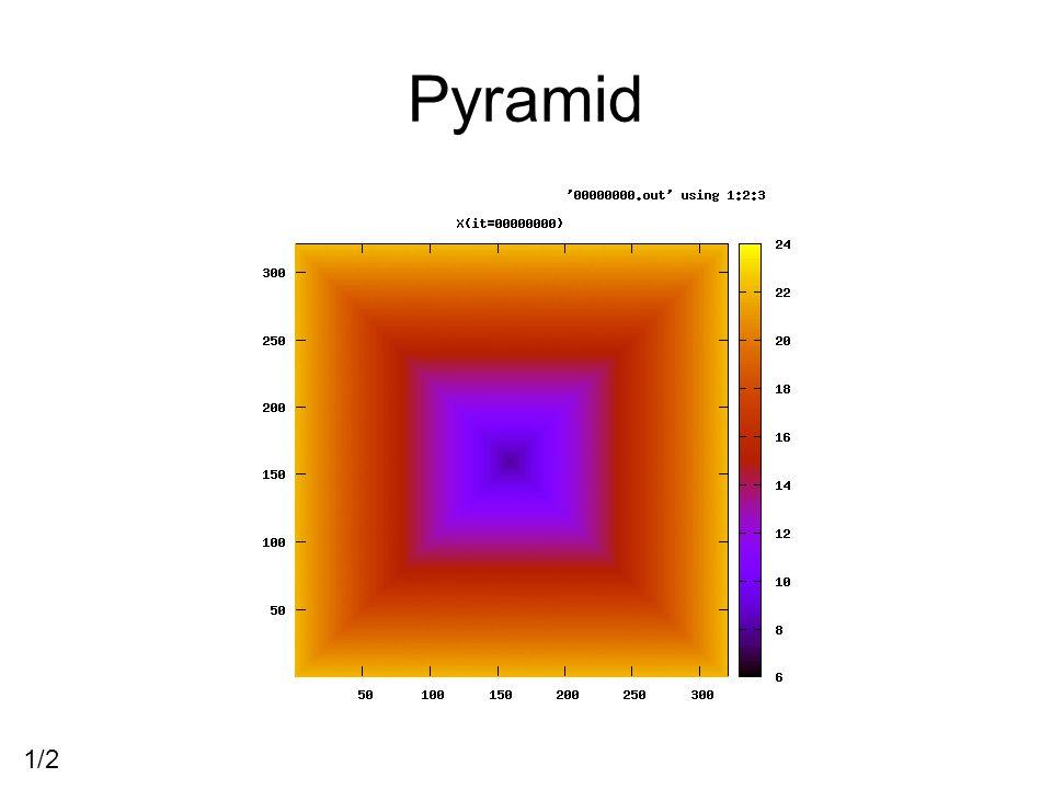 Pyramid 1/2